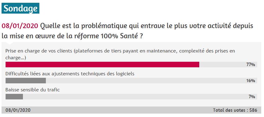 100sante-sondage.png