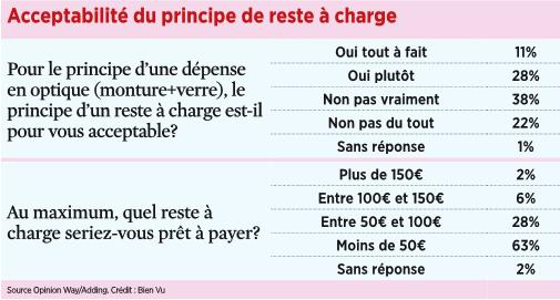 19_acceptabilite_du_principe_de_reste_a_charge.png