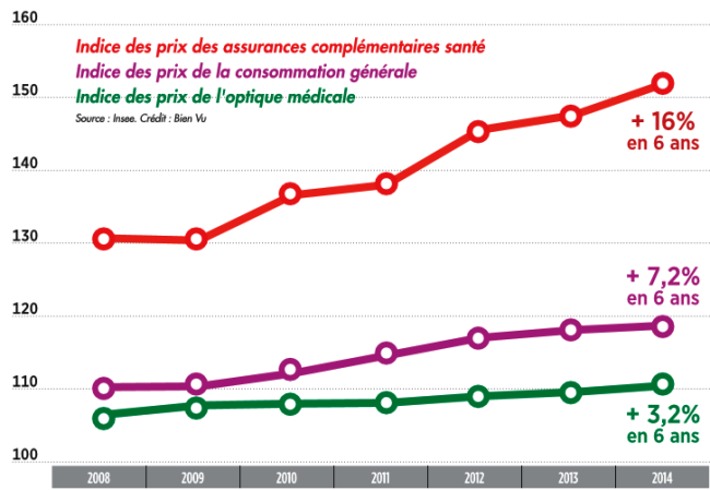 6_indice_des_prix.png