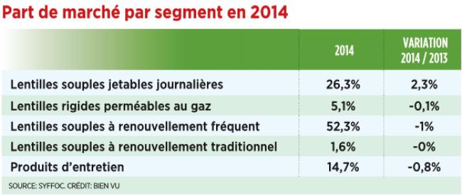 f3d15fa69d862a 8 part de marche par segment en 2014.png