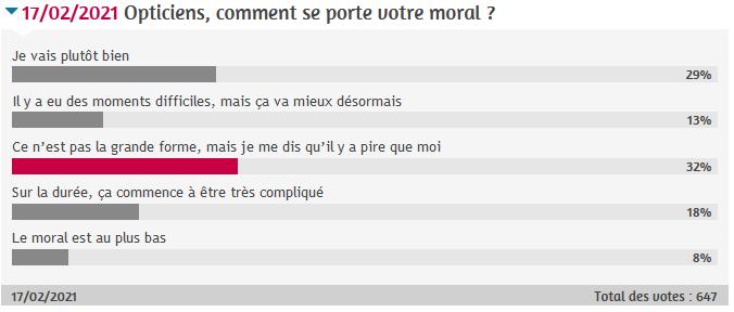 acuite_-_sondage_moral_resultat.png