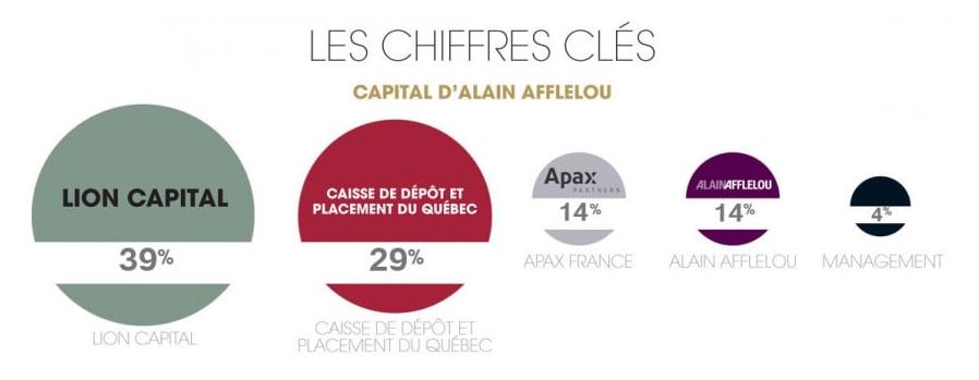 afflelou_capital.png