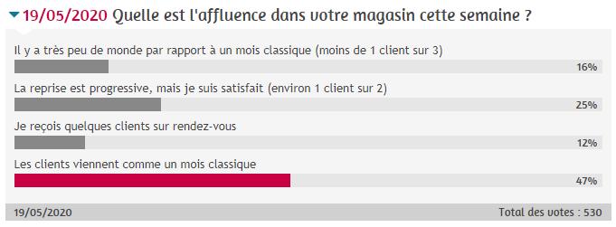 bilan_sondage_2505_1.png