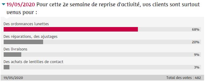 bilan_sondage_2505_2.png
