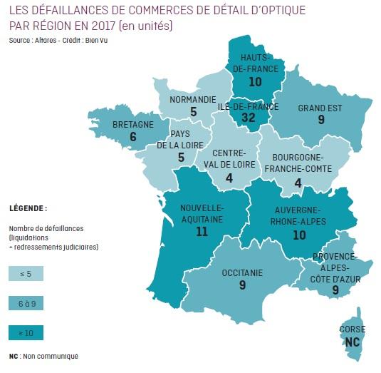 defaillances_commerces_de_detail_doptique.jpg