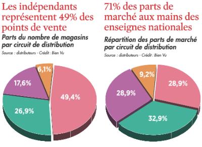 distrib_chiffres_2014.png