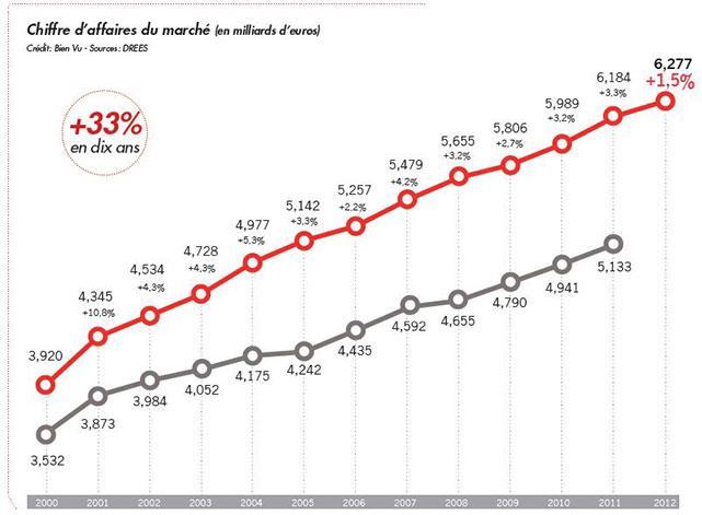 graphique-1.jpg