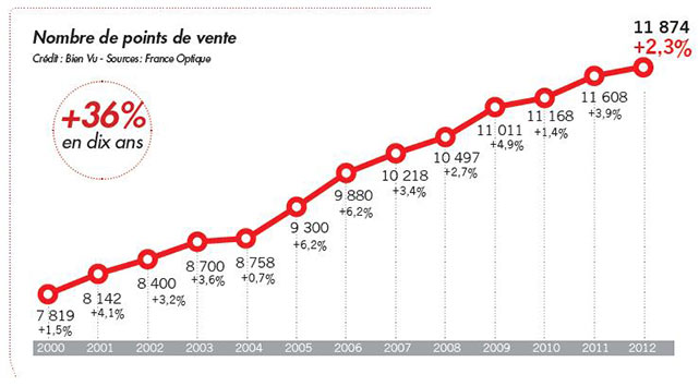 graphique-2.jpg