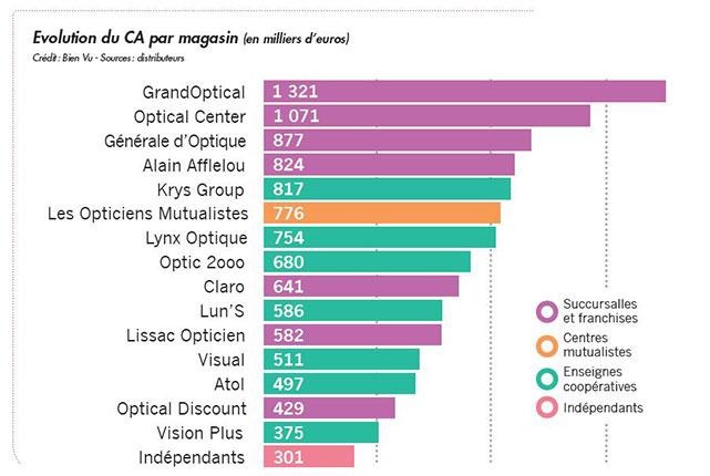 graphique-3.jpg