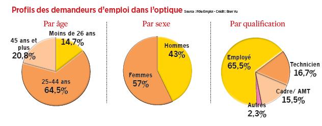 graphique_19.png