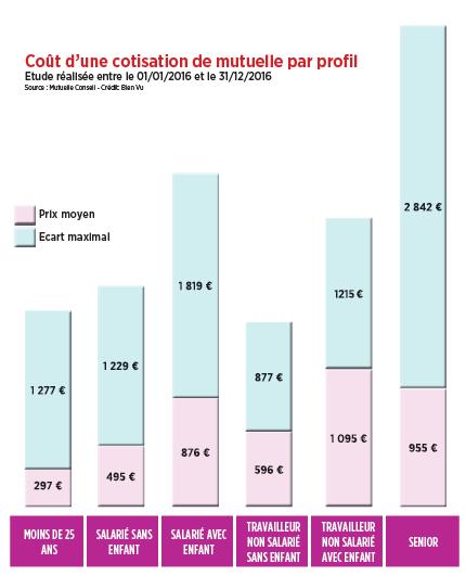 graphique_24.png