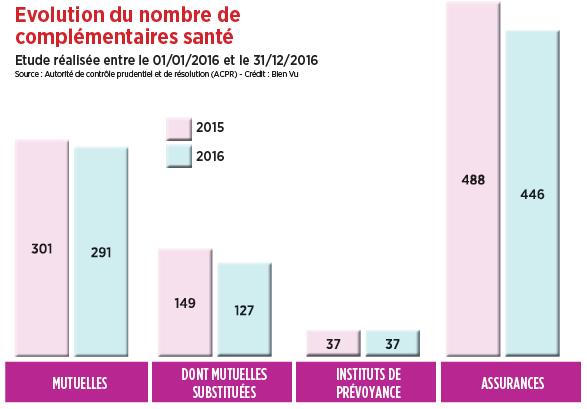 graphique_25.png