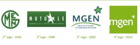 historique_logos_mgen.png