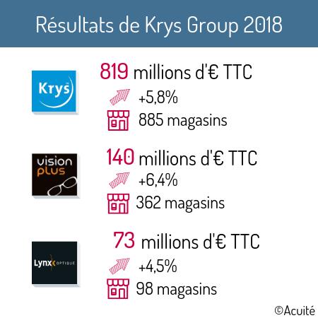 krysgroup.png