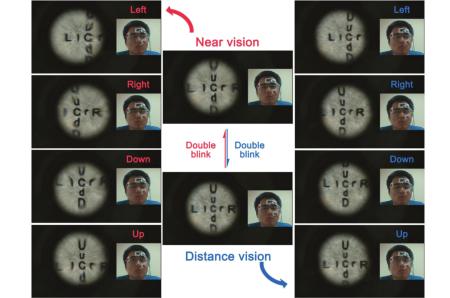 Le zoom et le dézoom peuvent être contrôlés par un double clignement des yeux