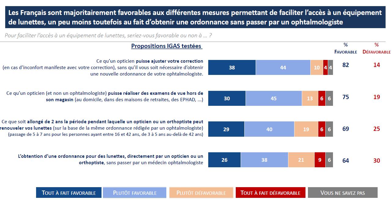 les_mesures_pour_reduire_les_delais_dattente.png
