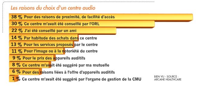 marche_de_loptique_2009_html_5ede9443.png