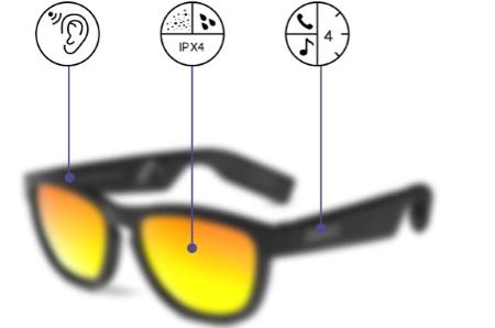 Lunettes connectées -Mutrics