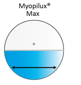 Myopilux Max - Essilor