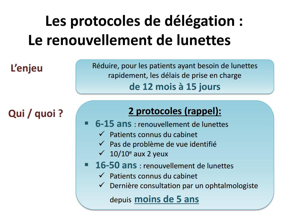 protocole_ortho_ophta.png