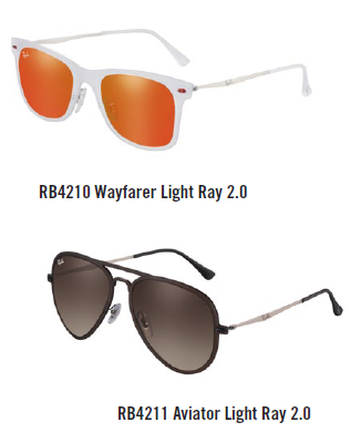 ray_ban_light_ray_ete_2015.png