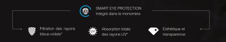 smarteyes.png