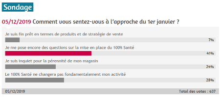 sondage-100sante.png