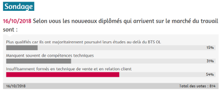 sondage-acuite.png