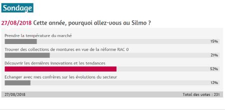 sondage-silmo2018.png