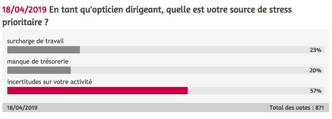 sondage-stress_au_travail.png