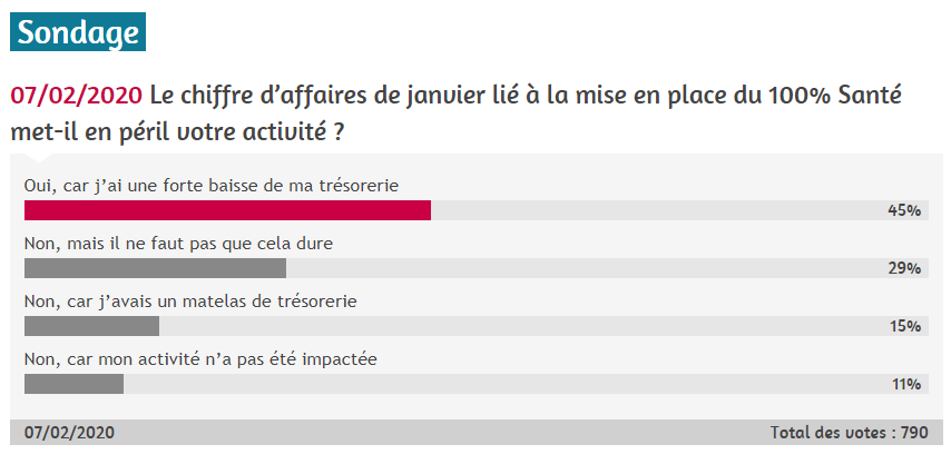 sondage-tresorerie.png