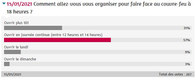 sondage_couvre-feu.png