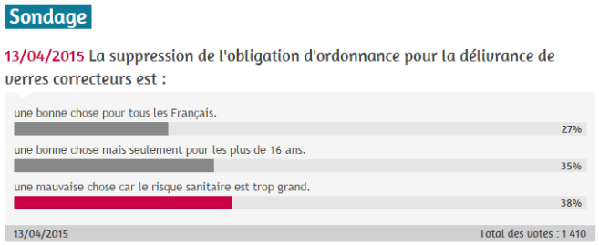 sondage_ordonnance.png