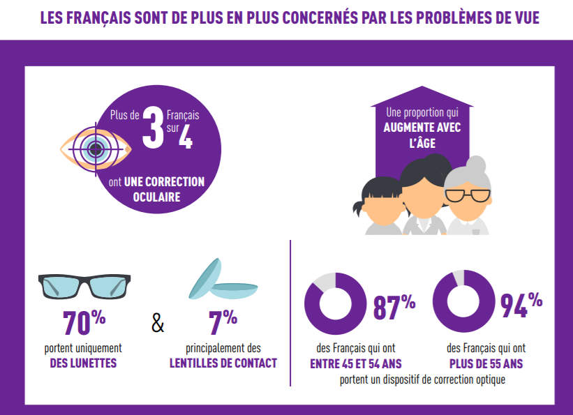 sondage_snof_janvier_2017_01.png