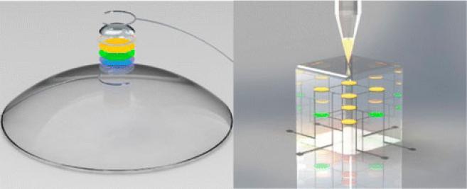 Et si les lentilles révolutionnaient la 3D ?