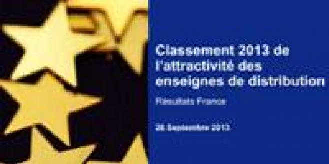 Krys  élue « enseigne d'optique préférée des Français », Afflelou recule
