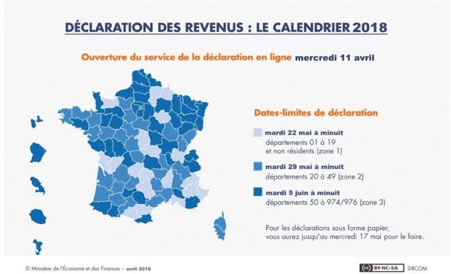 Barème 2018 et taux de prélèvement 2019 de l'impôt sur le revenu