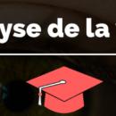 BTS OL 2019: retrouvez le sujet et le corrigé d'Analyse de la vision sur Acuité!