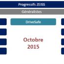 Zeiss: nouvelle gamme de progressifs et une application d'aide à la vente