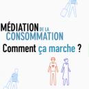 [Vidéo] Médiation de la consommation: Comment ça marche?