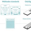 Suivi ophtalmologique à distance: résultats de l'étude sur le dispositif médical OdySight