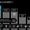 Rodenstock renouvelle son offre antireflet de la gamme Solitaire 2