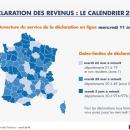Impôt 2018: Top départ pour les déclarations et le prélèvement à la source