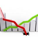 Sondage: votre chiffre d'affaires du mois de février
