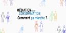 [Vidéo] Médiation de la consommation : Comment ça marche ?