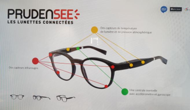nombreux dans la variété 100% de satisfaction magasin en ligne Nous souhaitons préempter le segment des lunettes connectées ...