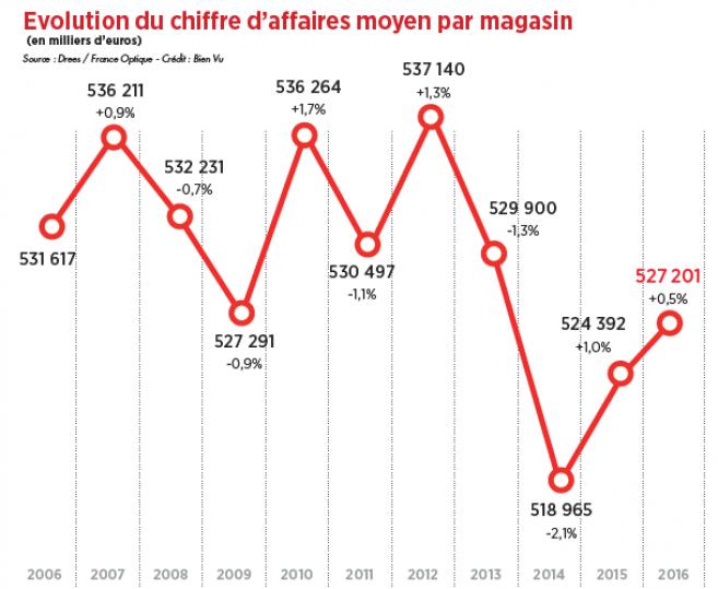 graphique_3.png