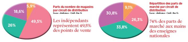 graphique_6.png