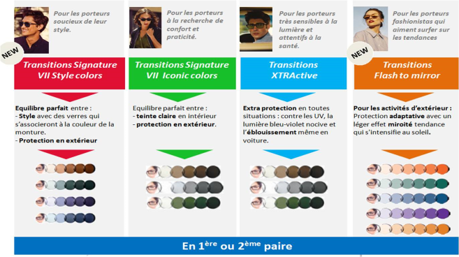 transitionvisuel.png